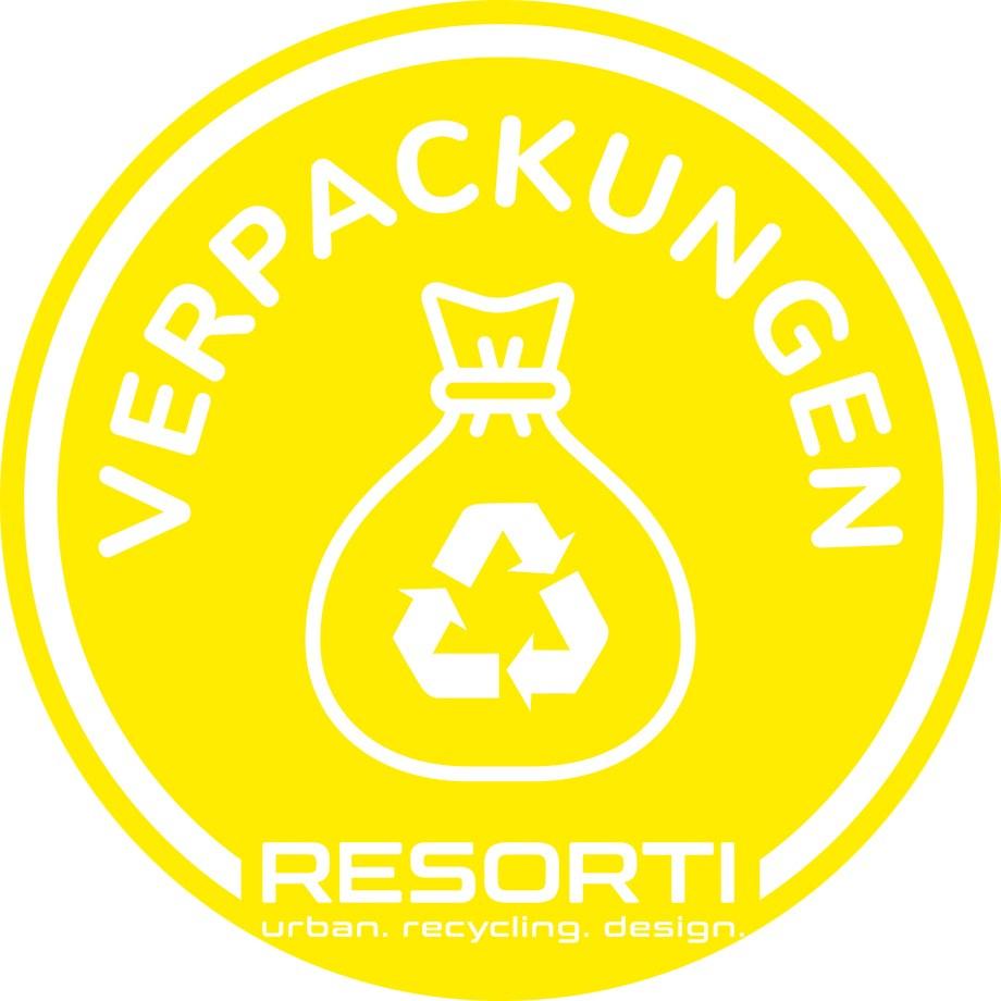 Verpackungen entsorgen - RESORTI-Blog
