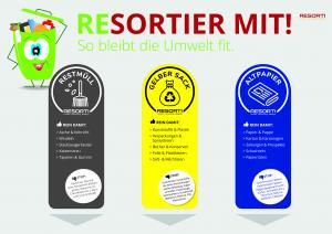 Vorschau: Plakat Mülltrennung - mit 3 Abfallarten