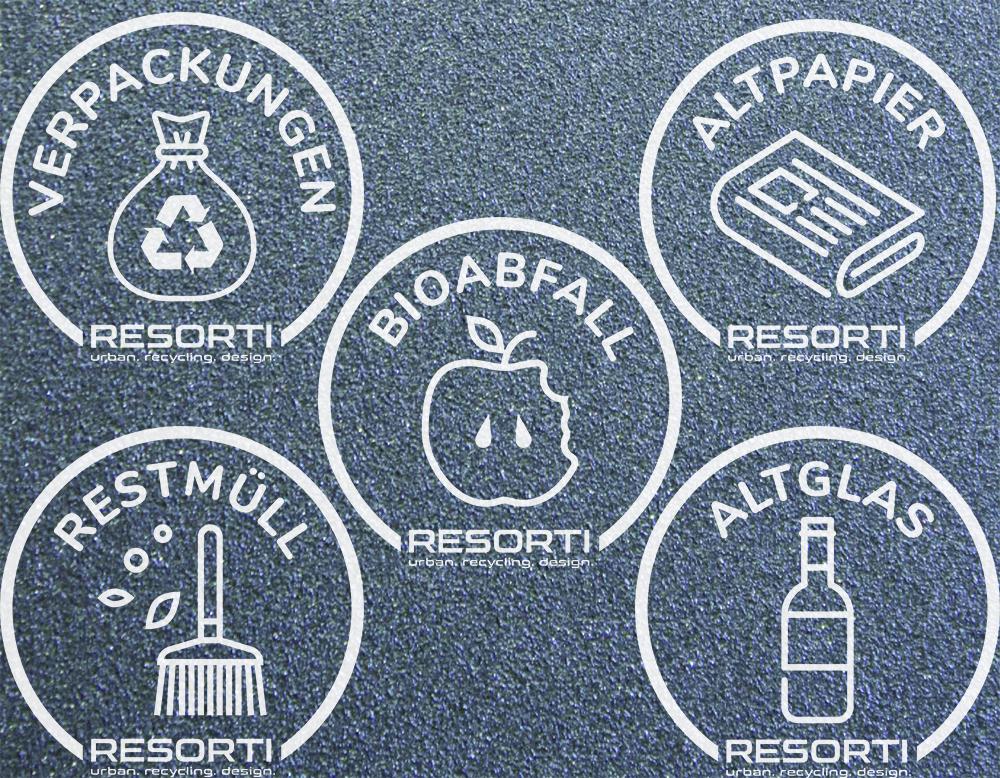 Aufkleber Transparent Für Mülltrennung Papier Glas Rest Und Biomüll Verpackungen