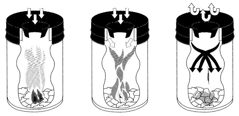 Loschfunktion-selbstloschede-Abfallbhalter-neu