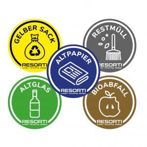 Vorschau: Aufkleber Mülltrennung