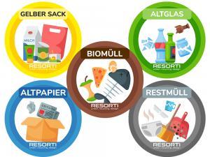 Vorschau: Aufkleber Symbole für Mülltrennung (Papier, Glas, Restmüll, Biomüll, Gelber Sack)